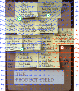 Product Field Analyse