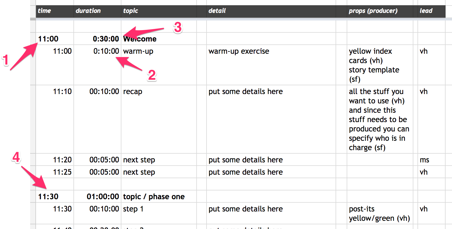 Template für ein Workshop-Skript in Google Docs