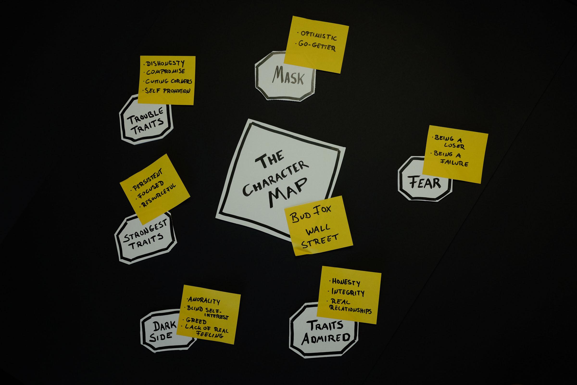 Xy Einzelfall Karte.Storytelling Tool Character Map Als Strategie Werkzeug