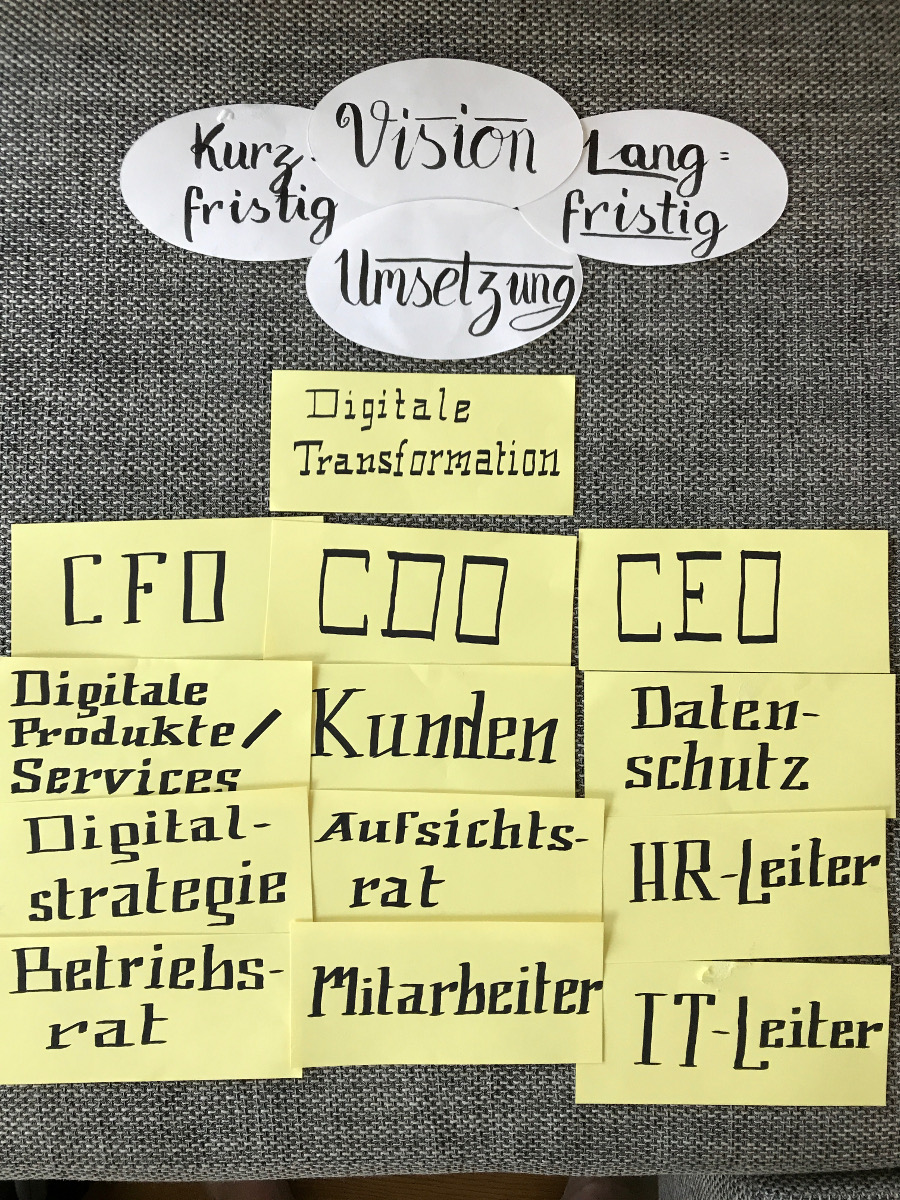 Struktur-Aufstellung digitaleTransformation
