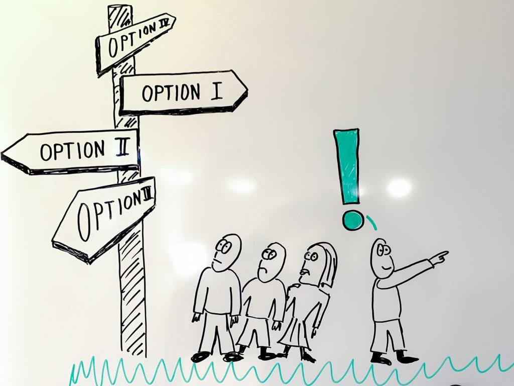 Entscheidungs-Matrix