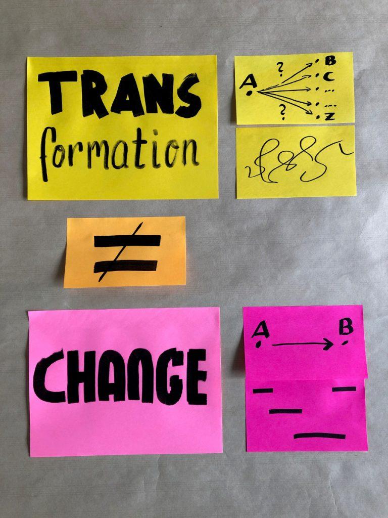Transformationsprozesse