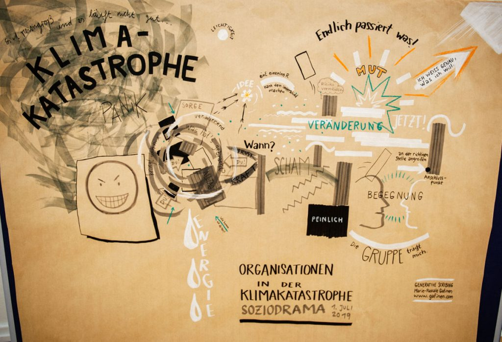 Organisationen in der Klimakatastrophe Soziodrama1 transformation GenerativeScribing
